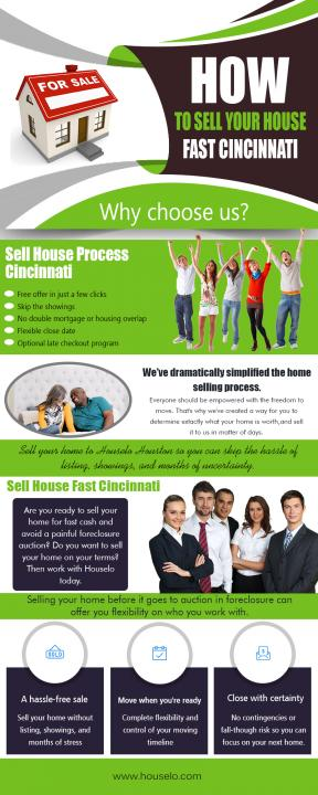 How To Sell Your House Fast Cincinnati